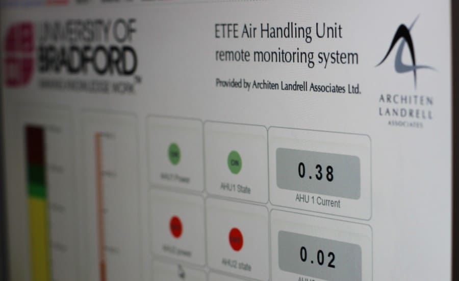 ETFE System Monitoring