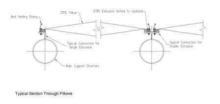ETFE Design 2